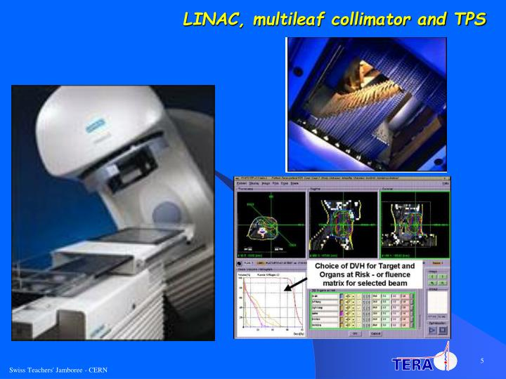 LINAC, multileaf collimator and TPS