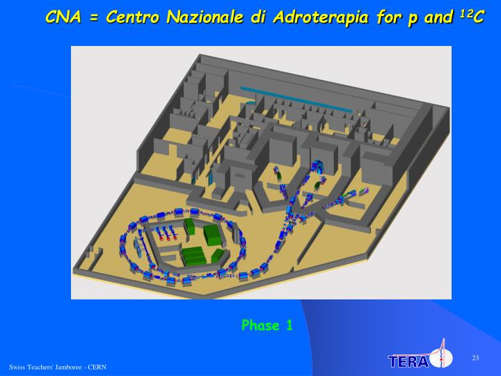CNA = Centro Nazionale di Adroterapia for p and