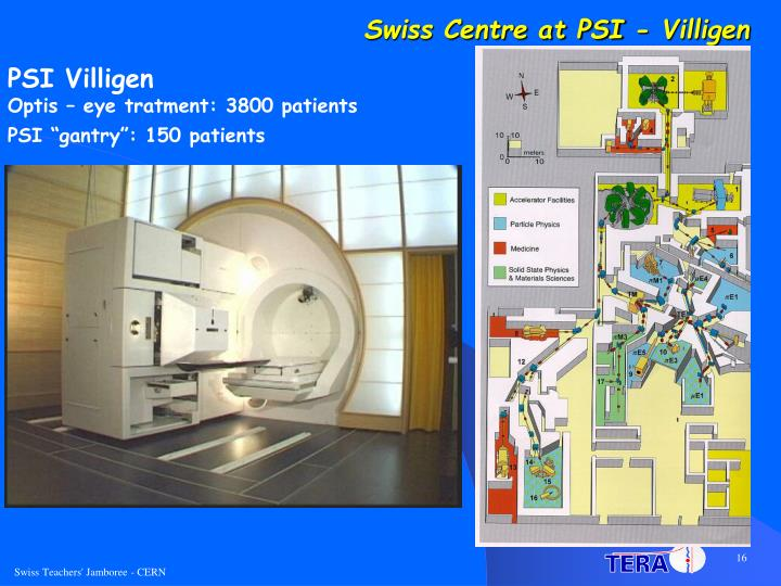 Swiss Centre at PSI - Villigen