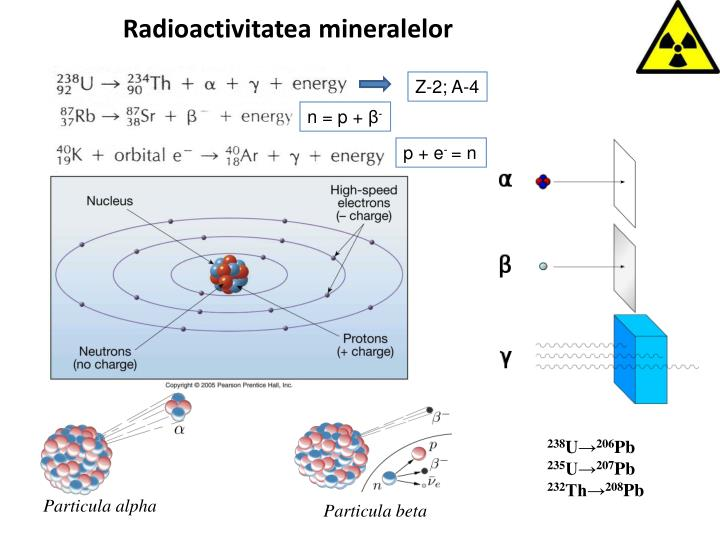 Radioactivitatea mineralelor