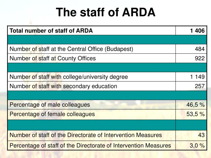 The staff of ARDA