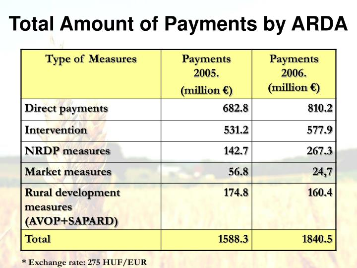 Total Amount of Payments by ARDA