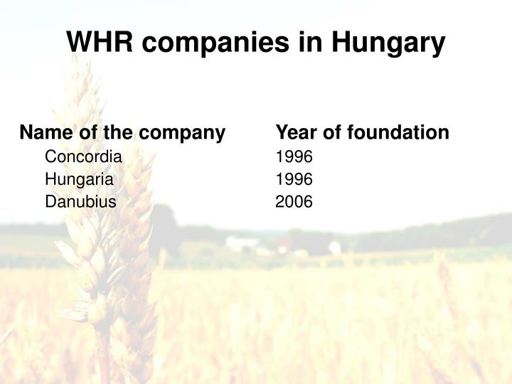 WHR companies in Hungary