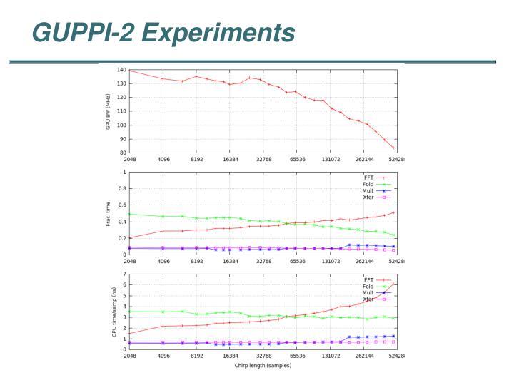 GUPPI-2 Experiments