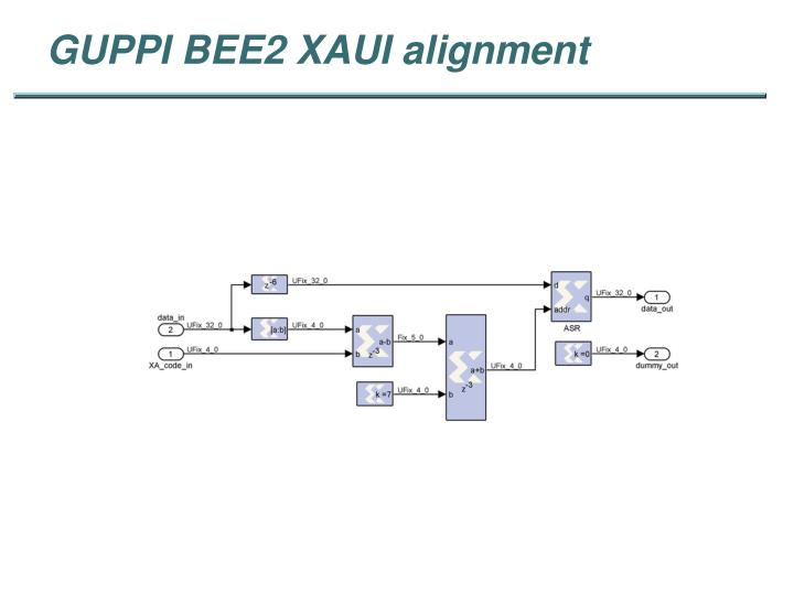 GUPPI BEE2 XAUI alignment