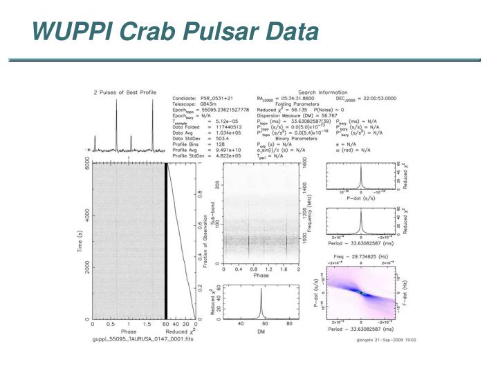 WUPPI Crab Pulsar Data