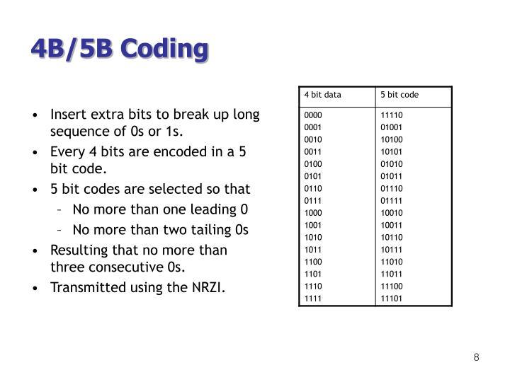 4B/5B Coding