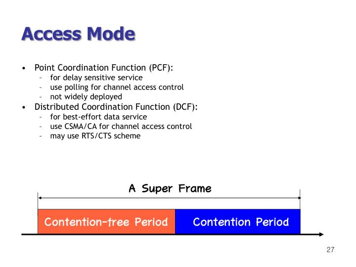 Access Mode