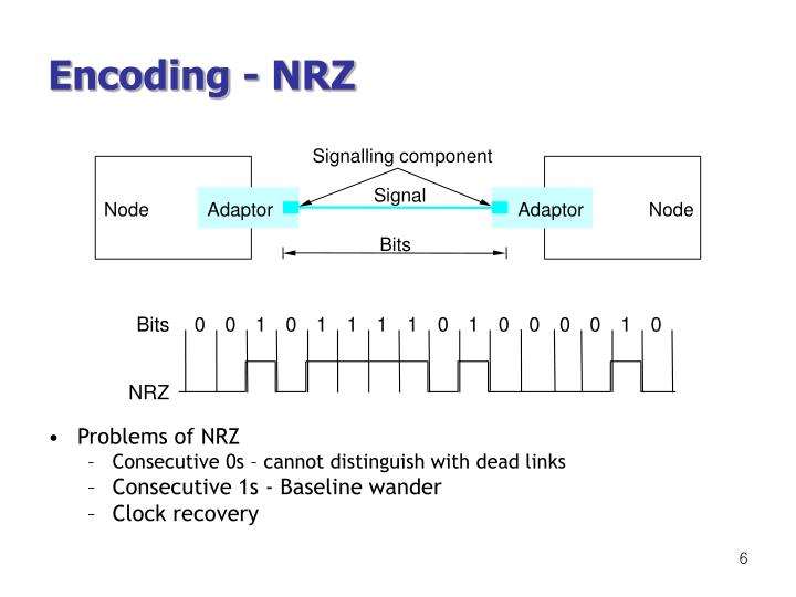 Signalling component