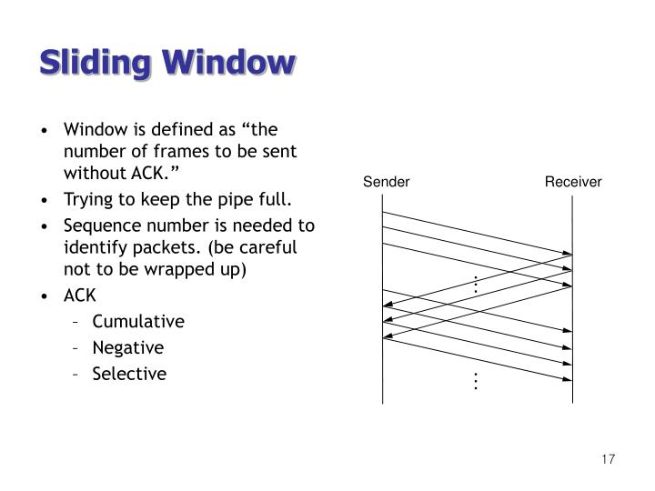"Window is defined as ""the number of frames to be sent without ACK."""