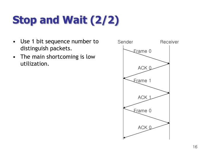 Use 1 bit sequence number to distinguish packets.