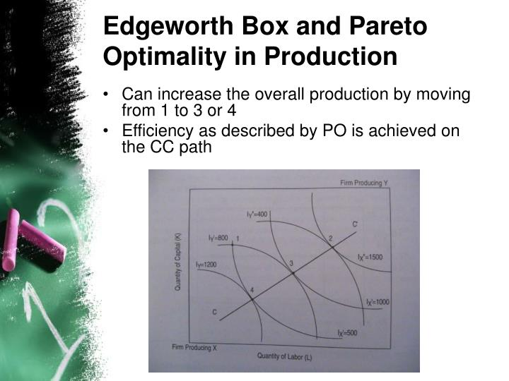 Edgeworth Box and Pareto Optimality in Production