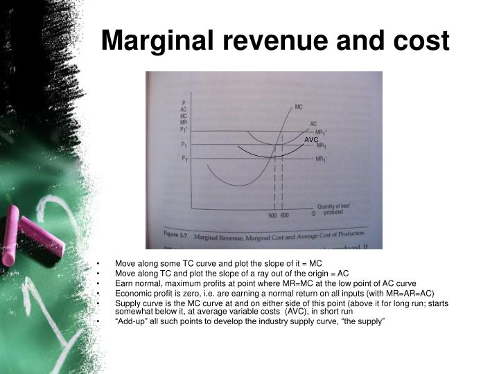 Marginal revenue and cost