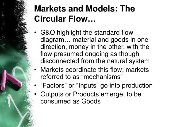Markets and Models: The Circular Flow…