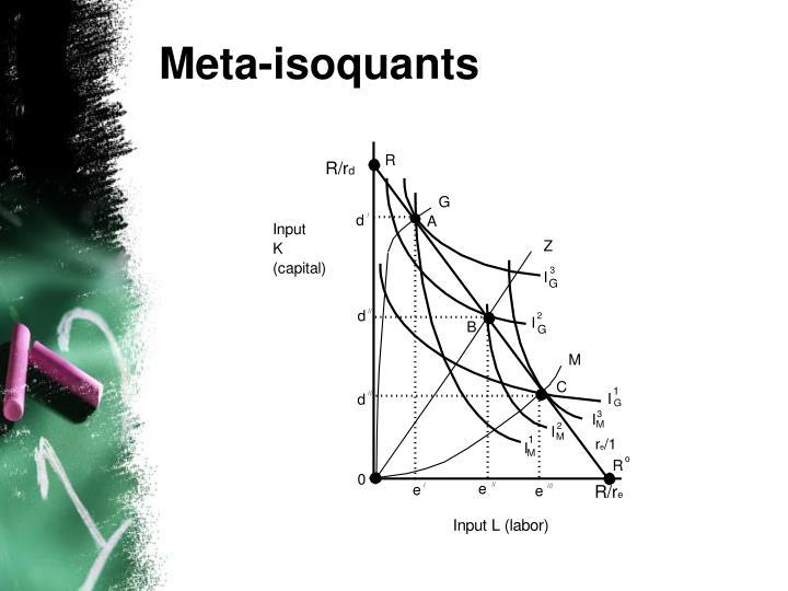 Meta-isoquants
