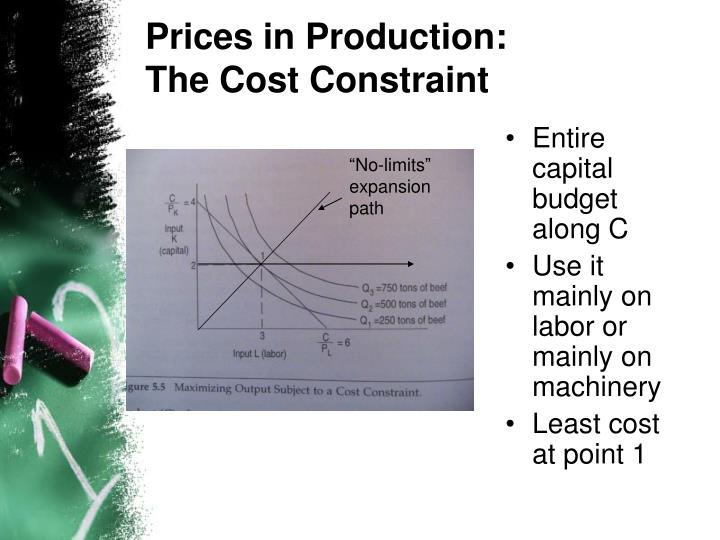 Prices in Production: