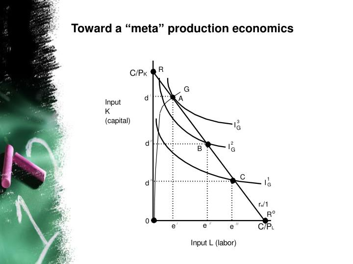 "Toward a ""meta"" production economics"