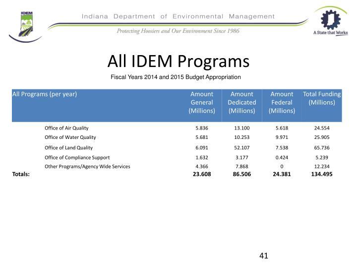 All IDEM Programs