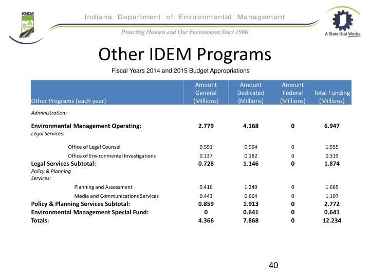 Other IDEM Programs