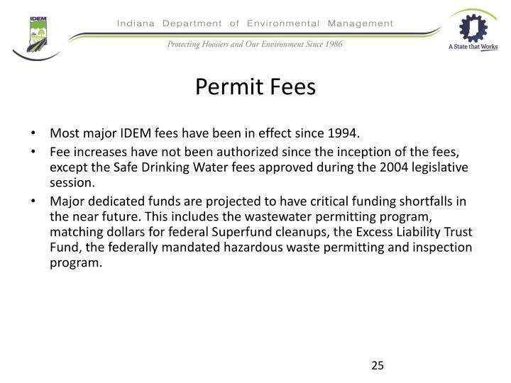 Permit Fees
