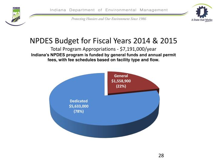 NPDES Budget for Fiscal Years 2014 & 2015