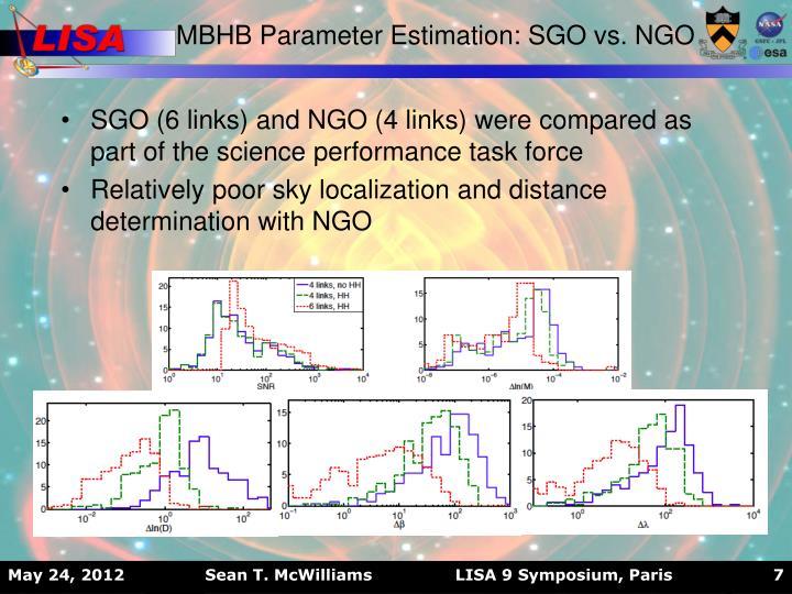 MBHB Parameter Estimation: SGO vs. NGO