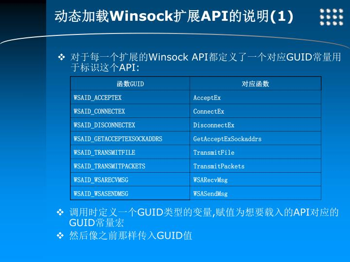 动态加载Winsock扩展API的说明(1)
