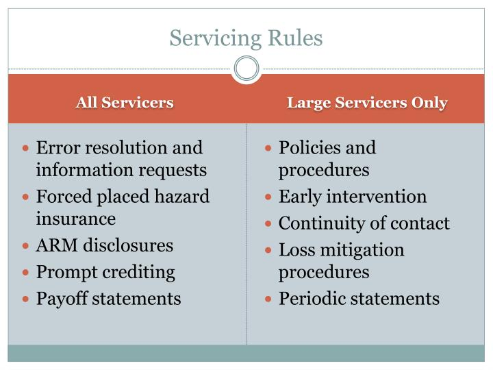Servicing Rules