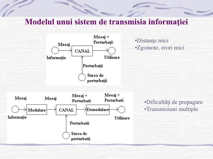 Modelul unui sistem de transmisia informaţiei