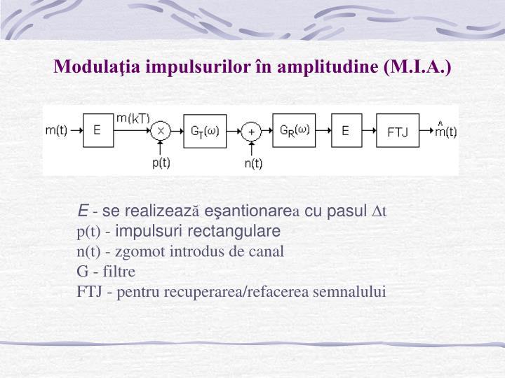 Modulaţia impulsurilor în amplitudine (M.I.A.)