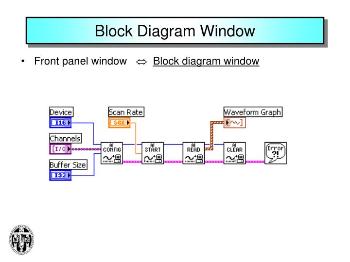 Block Diagram Window