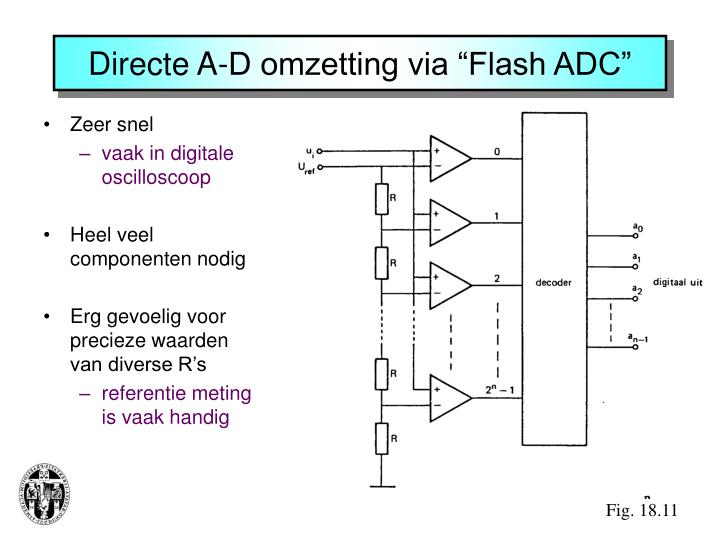 "Directe A-D omzetting via ""Flash ADC"""