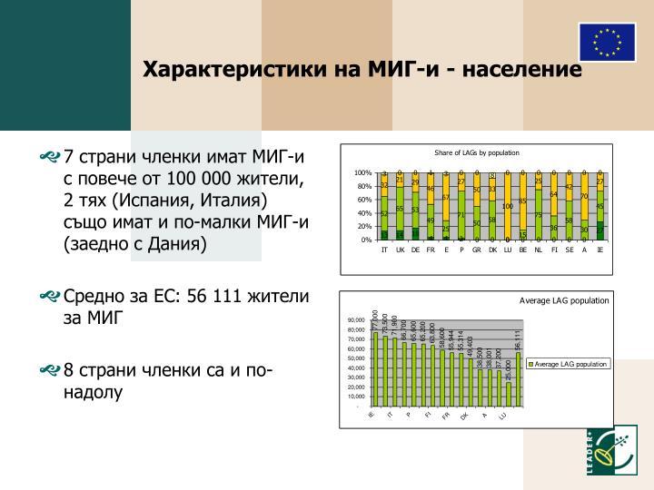 Характеристики на МИГ-и