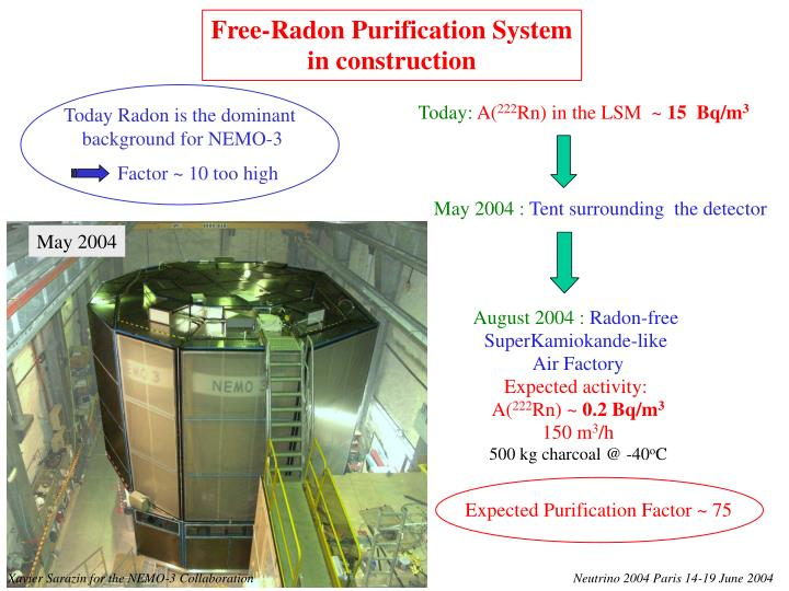Free-Radon Purification System