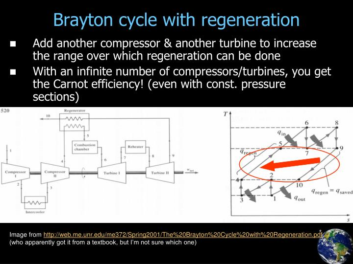Brayton cycle with regeneration