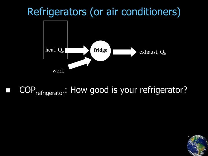 Refrigerators (or air conditioners)