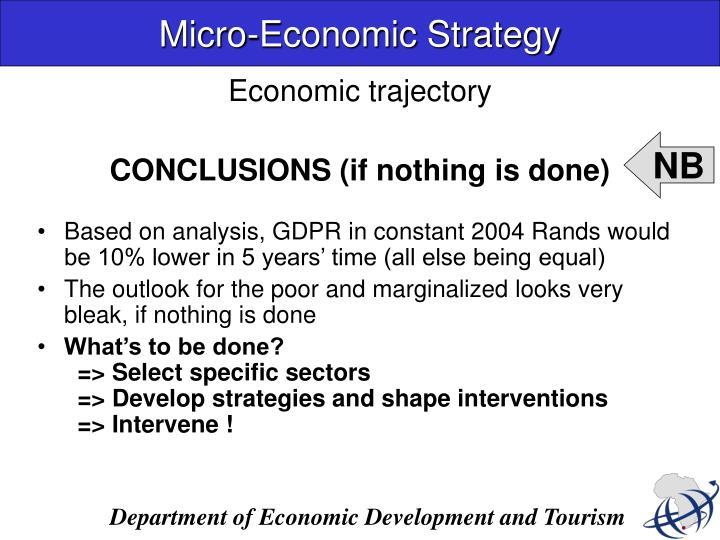 Micro-Economic Strategy