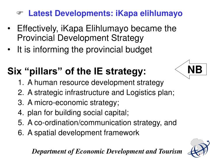 Latest Developments: iKapa elihlumayo