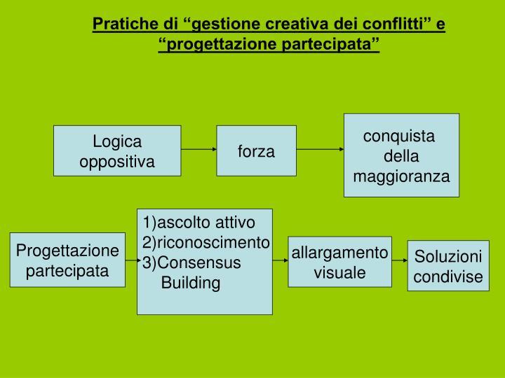 """Pratiche di """"gestione creativa dei conflitti"""" e """"progettazione partecipata"""""""