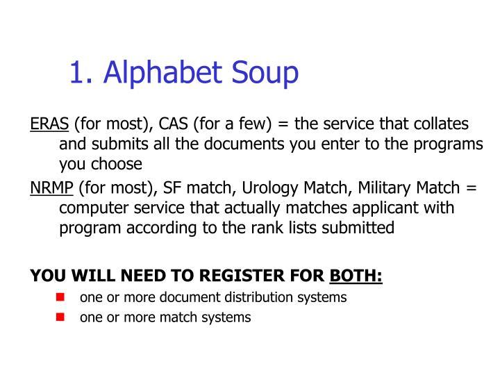 1. Alphabet Soup