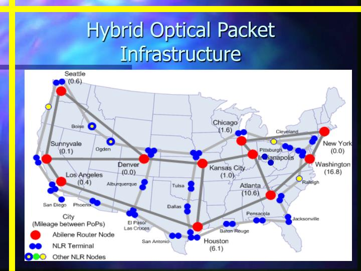 Hybrid Optical Packet Infrastructure