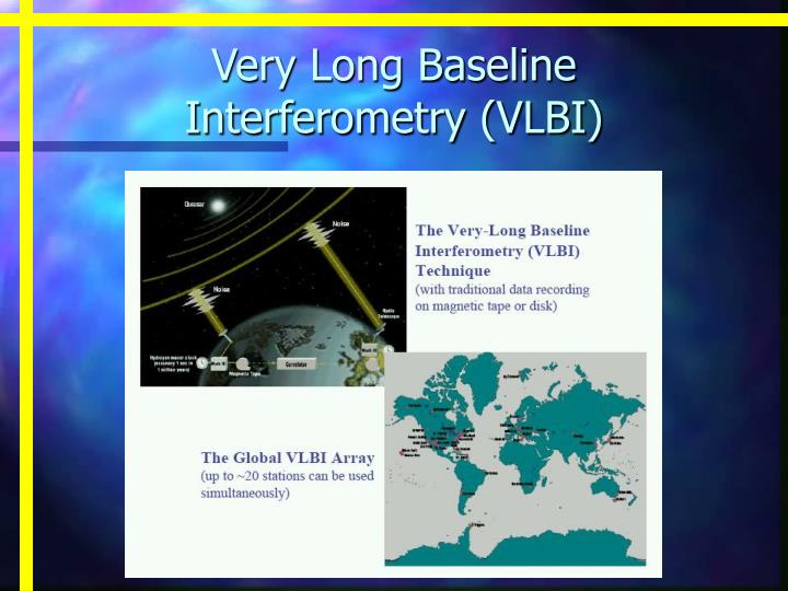Very Long Baseline Interferometry (VLBI)