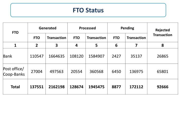 FTO Status
