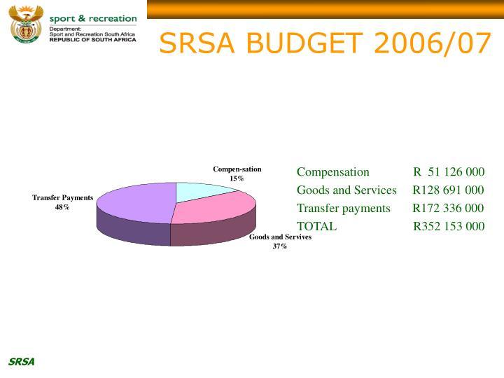 SRSA BUDGET 2006/07