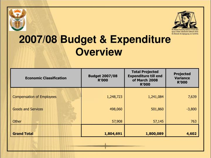 2007/08 Budget & Expenditure Overview
