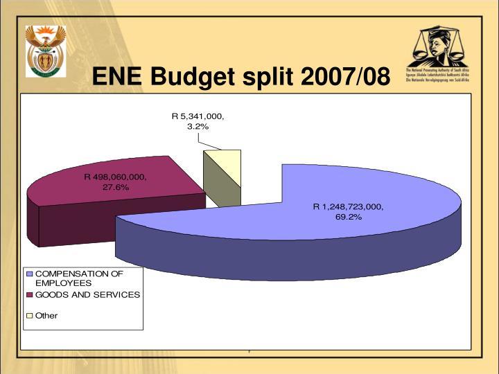 ENE Budget split 2007/08