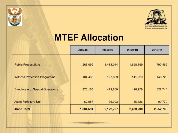 MTEF Allocation
