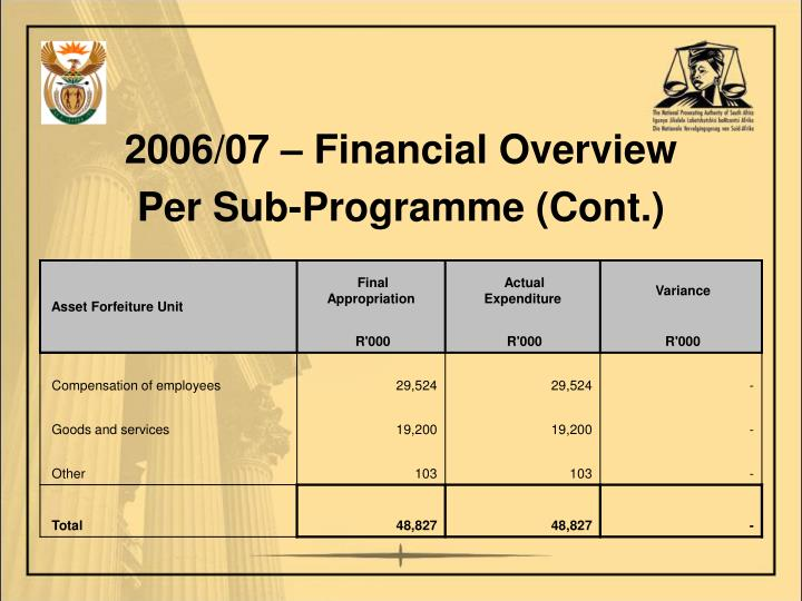 2006/07 – Financial Overview