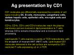 ag presentation by cd11