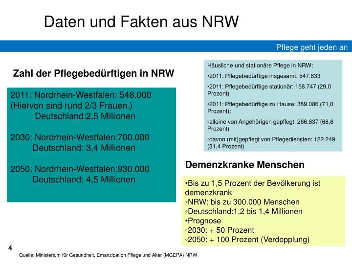 Daten und Fakten aus NRW